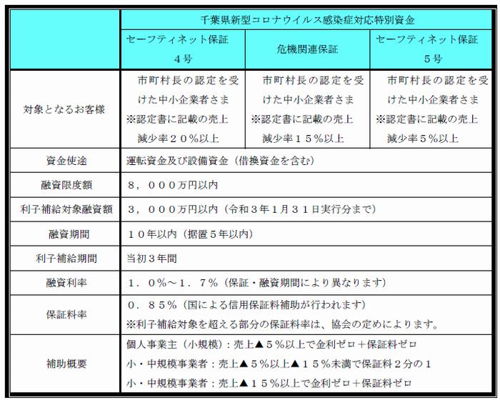 新型 コロナ ウイルス 感染 者 千葉 県